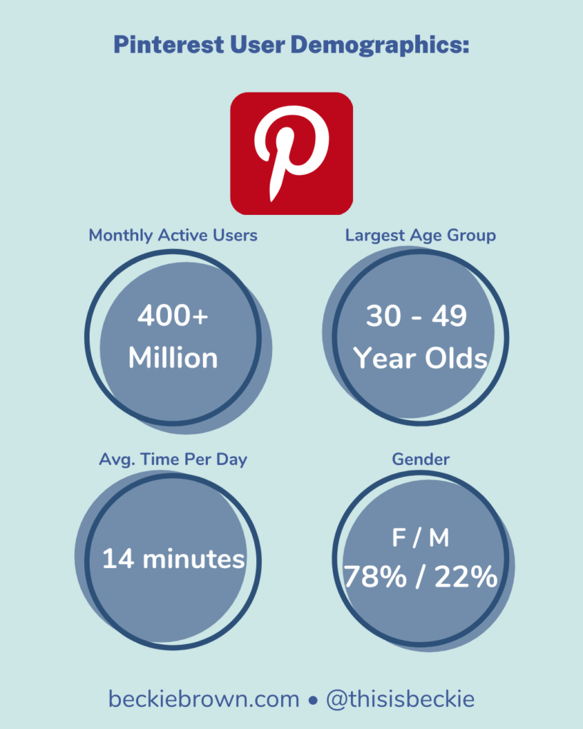 Infographic - Pinterest Demographics